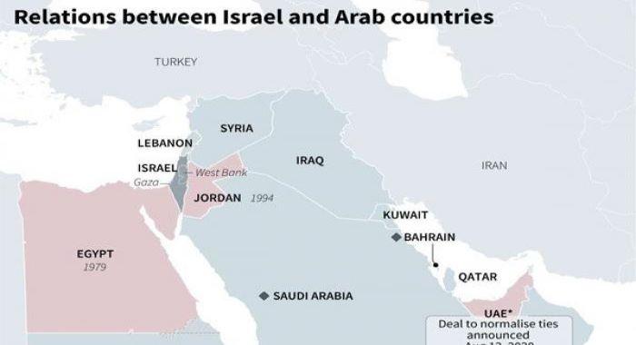 اسرائیلی وزیرنیتن یاھو کا امارات کے علاوہ دیگر عرب ممالک کے دورے کا انکشاف